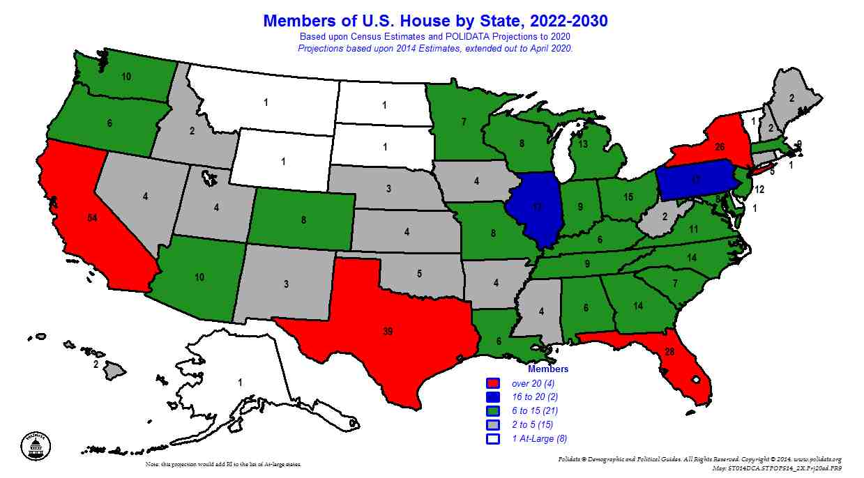 Projected Members of US House after 2020